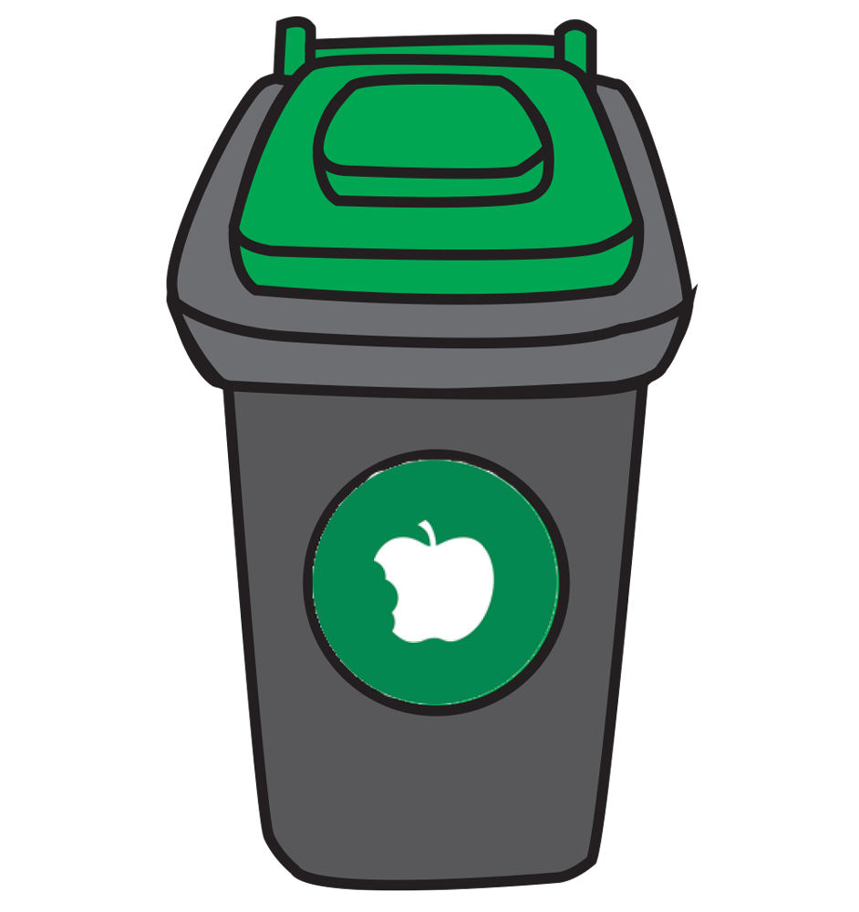Food Scraps & Compostables Bin